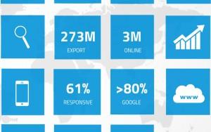 lecture, online, sales promotion, sales promotion, marketing, lezing, afzetbevordering, online, kwpn, equine merc, paarden, marketing, digitale media, google